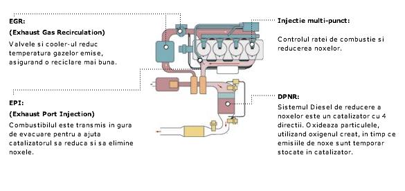 schema motor diesel